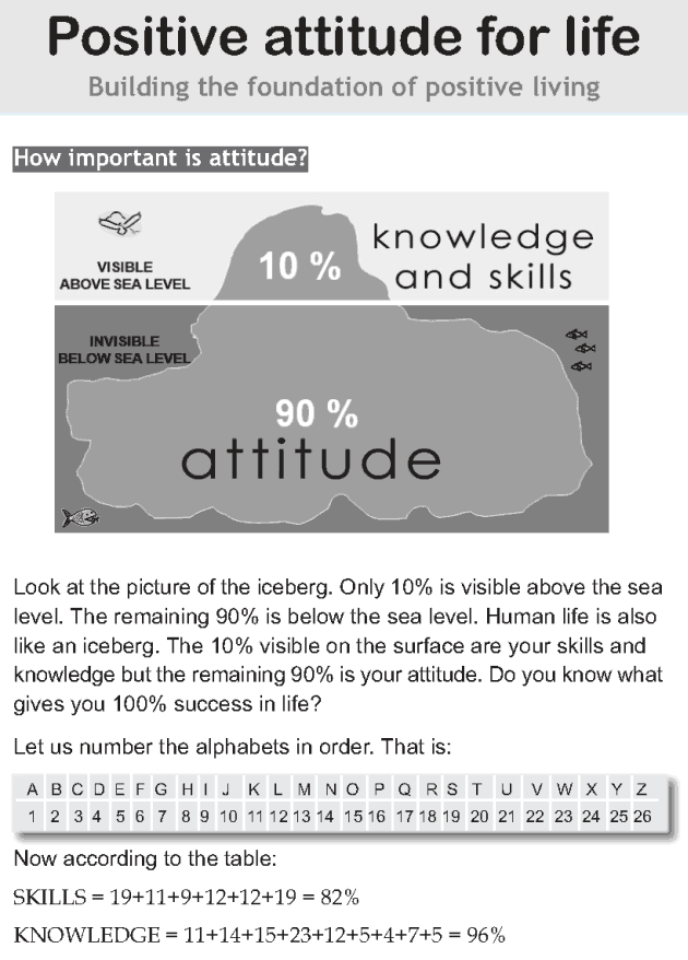 Personality development course grade 6 lesson 8 Positive attitude for life (1)