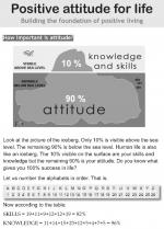 Positive attitude for life